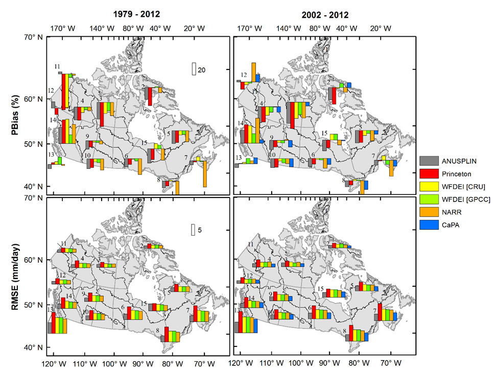 Precipitation Uncertainty Across Canadian Watersheds
